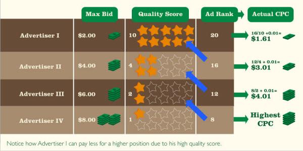 Esempi punteggio qualità