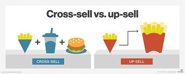cross-selling-vs-upselling