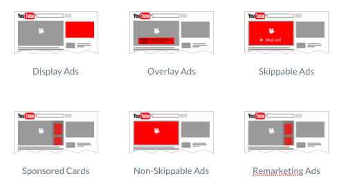 youtube-retargeting
