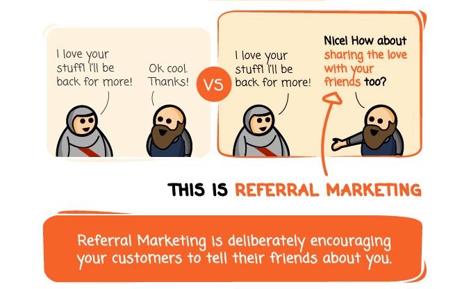 passaparola marketing