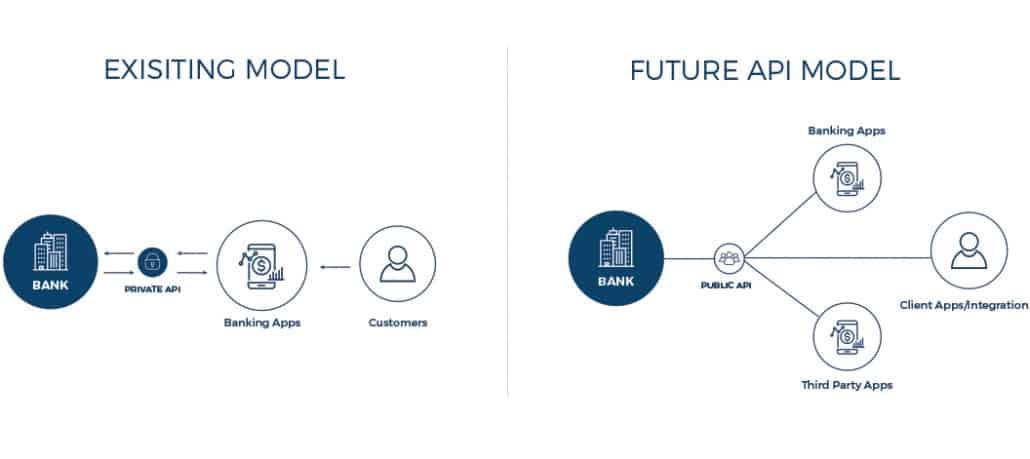 existing_model vs psd2 model